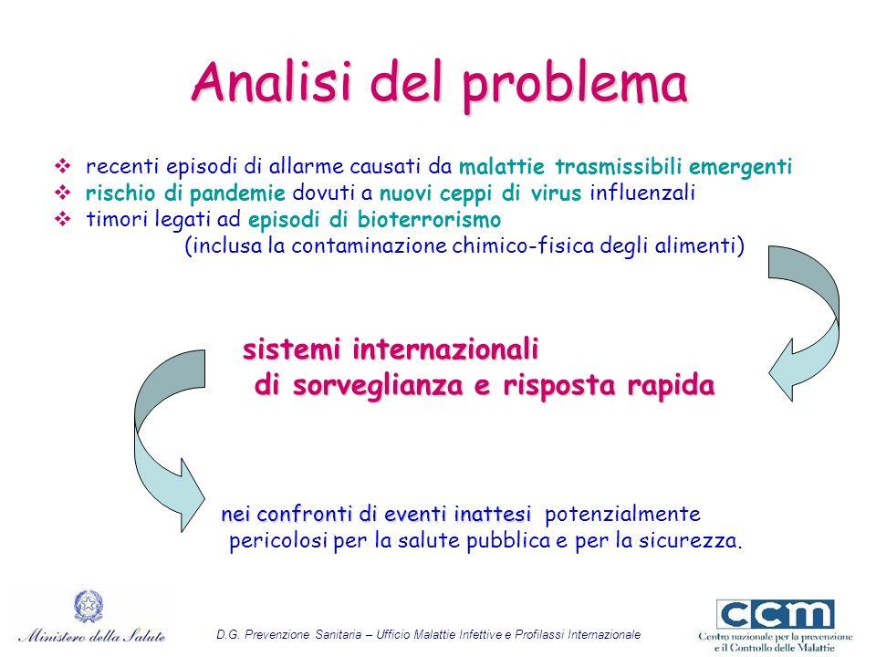 Agenti biologici categoria A:categoria A:forte rilevanza ed impatto sulla collettività in caso di disseminazione (es.