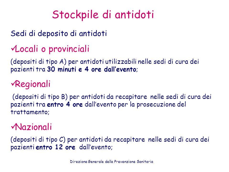 Sedi di deposito di antidoti Locali o provinciali (depositi di tipo A) per antidoti utilizzabili nelle sedi di cura dei pazienti tra 30 minuti e 4 ore