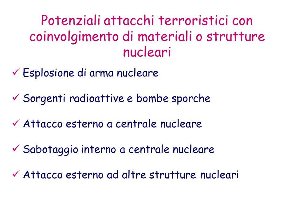 Potenziali attacchi terroristici con coinvolgimento di materiali o strutture nucleari Esplosione di arma nucleare Sorgenti radioattive e bombe sporche