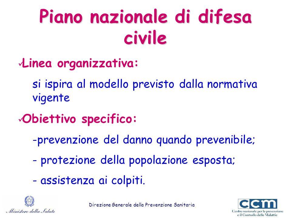 1970 2004 Strategia globale per lallerta e risposta Attività dellOrganizzazione Mondiale della Sanità www.who.int/csr/delibepidemics/biochemguide/en