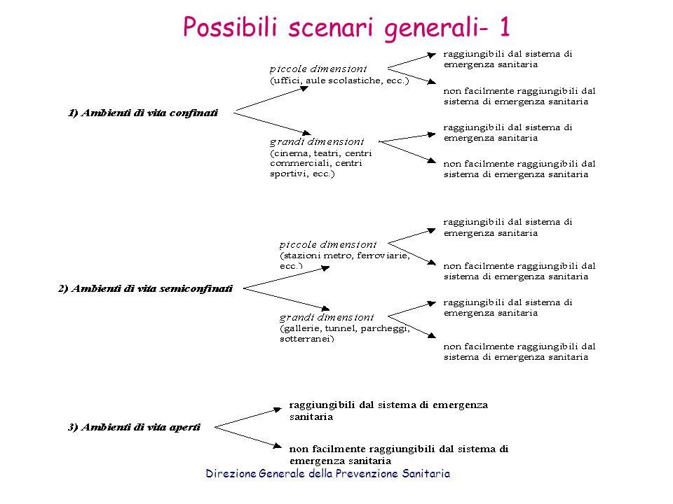Possibili scenari generali- 1 Direzione Generale della Prevenzione Sanitaria