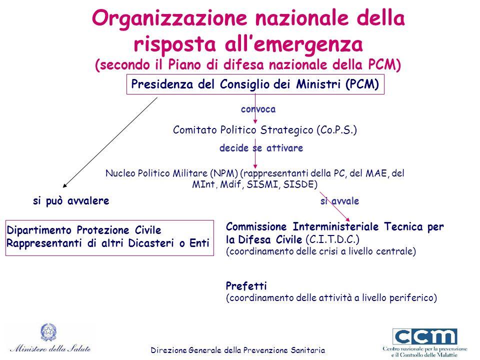 Organizzazione nazionale della risposta allemergenza (secondo il Piano di difesa nazionale della PCM) Nucleo Politico Militare (NPM) (rappresentanti d