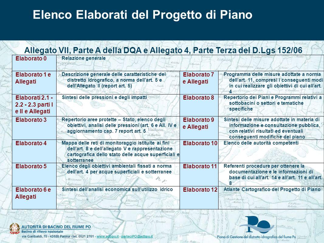via Garibaldi, 75 - 43100 Parma - tel. 0521 2761 - www.adbpo.it - parteciPO@adbpo.itwww.adbpo.itparteciPO@adbpo.it Elenco Elaborati del Progetto di Pi