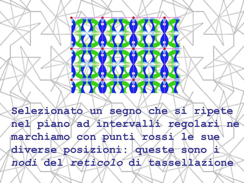 Selezionato un segno che si ripete nel piano ad intervalli regolari ne marchiamo con punti rossi le sue diverse posizioni: queste sono i nodi del reti