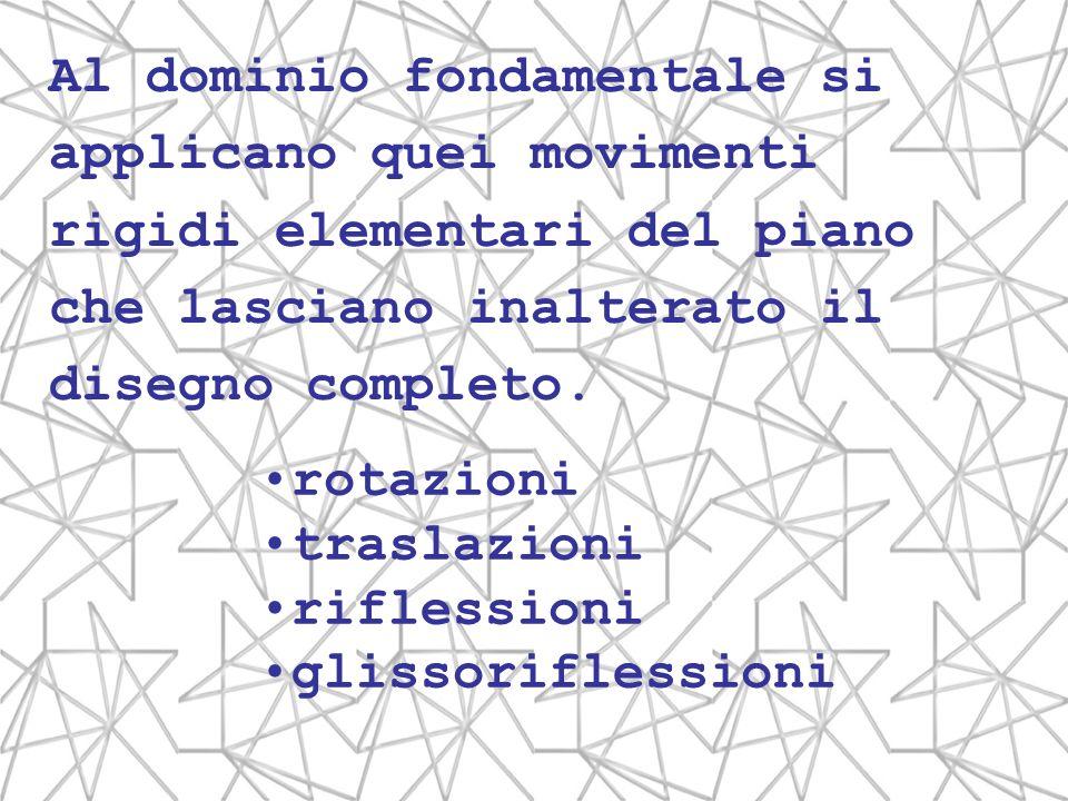 Al dominio fondamentale si applicano quei movimenti rigidi elementari del piano che lasciano inalterato il disegno completo. rotazioni traslazioni rif