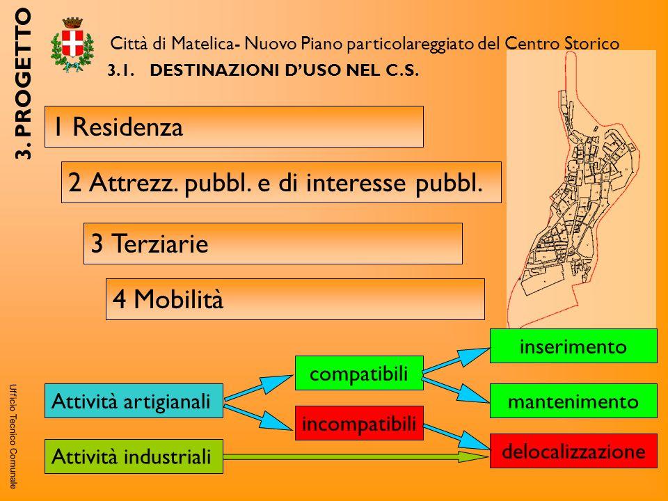 Ufficio Tecnico Comunale 1Residenza 3Terziarie 4Mobilità 2Attrezz.