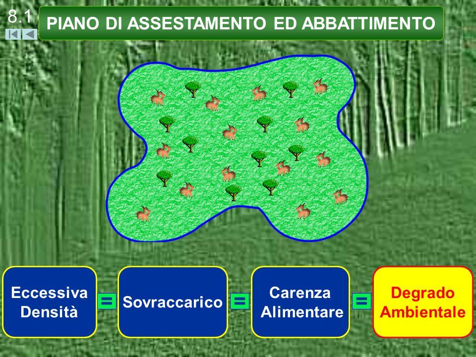 8.1 PIANO DI ASSESTAMENTO ED ABBATTIMENTO Eccessiva Densità Sovraccarico Carenza Alimentare Degrado Ambientale ===