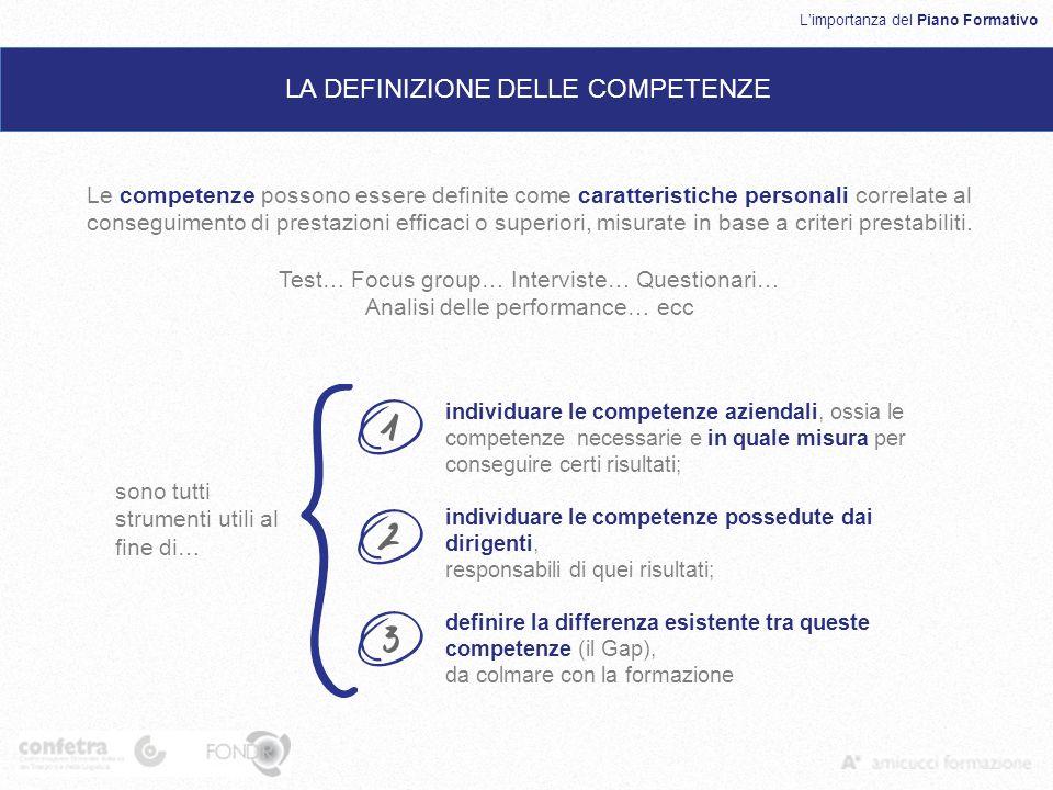 Limportanza del Piano Formativo LA DEFINIZIONE DELLE COMPETENZE Le competenze possono essere definite come caratteristiche personali correlate al conseguimento di prestazioni efficaci o superiori, misurate in base a criteri prestabiliti.