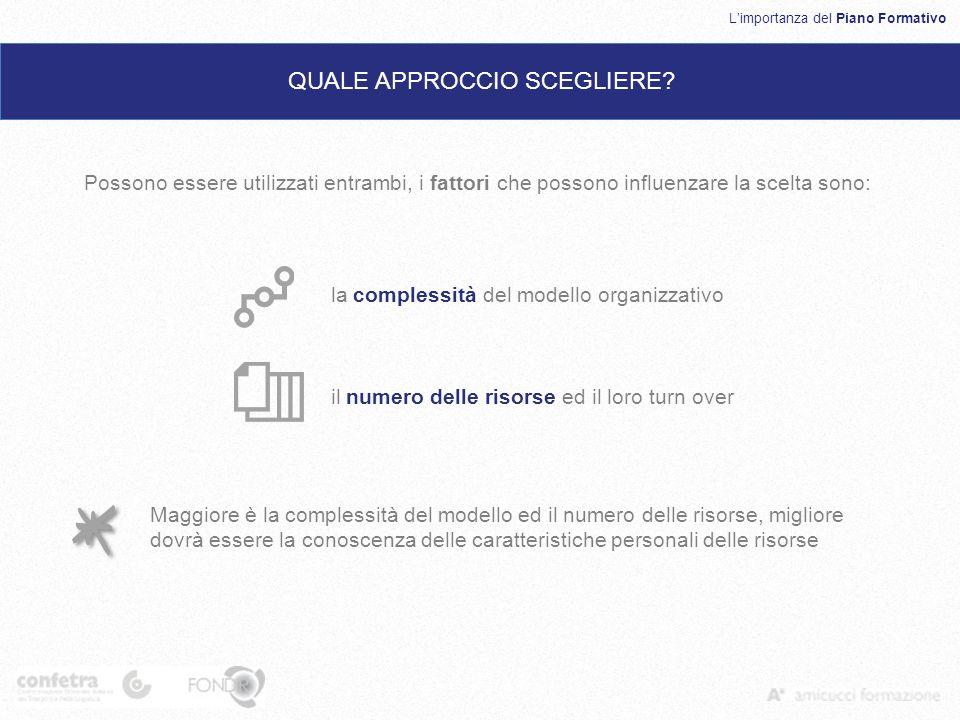 Limportanza del Piano Formativo QUALE APPROCCIO SCEGLIERE.