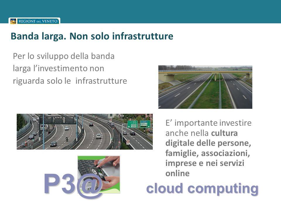 Per lo sviluppo della banda larga linvestimento non riguarda solo le infrastrutture E importante investire anche nella cultura digitale delle persone, famiglie, associazioni, imprese e nei servizi online P3@ cloud computing Banda larga.
