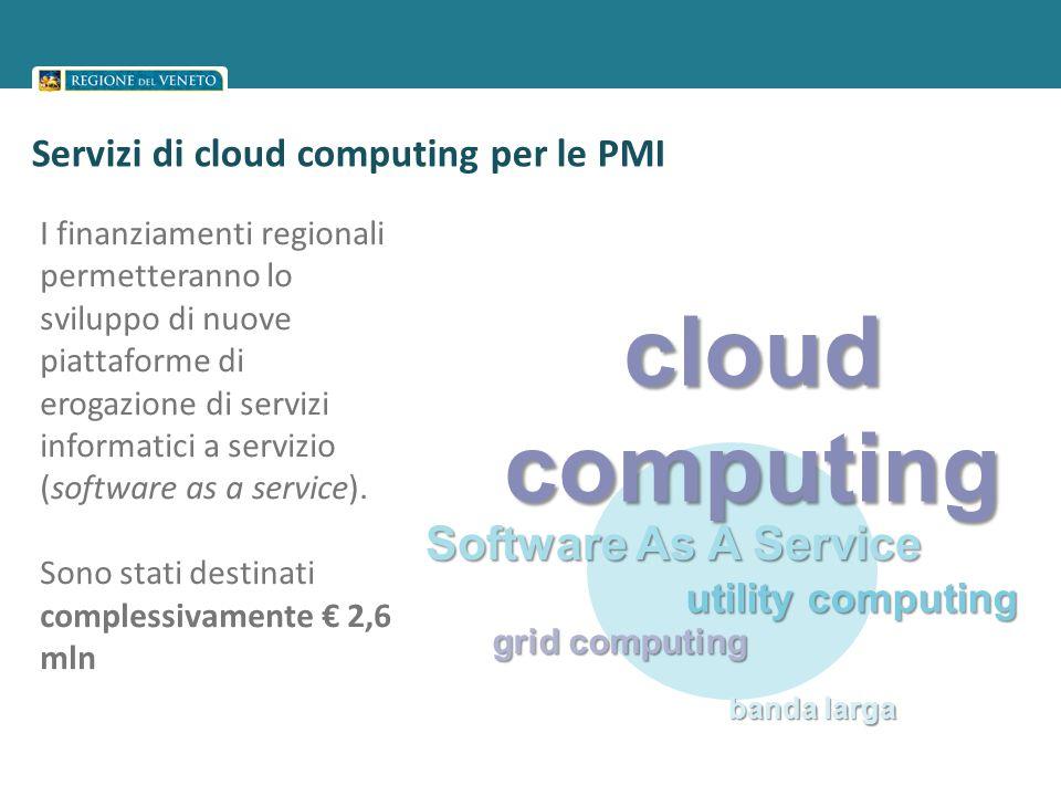 I finanziamenti regionali permetteranno lo sviluppo di nuove piattaforme di erogazione di servizi informatici a servizio (software as a service).
