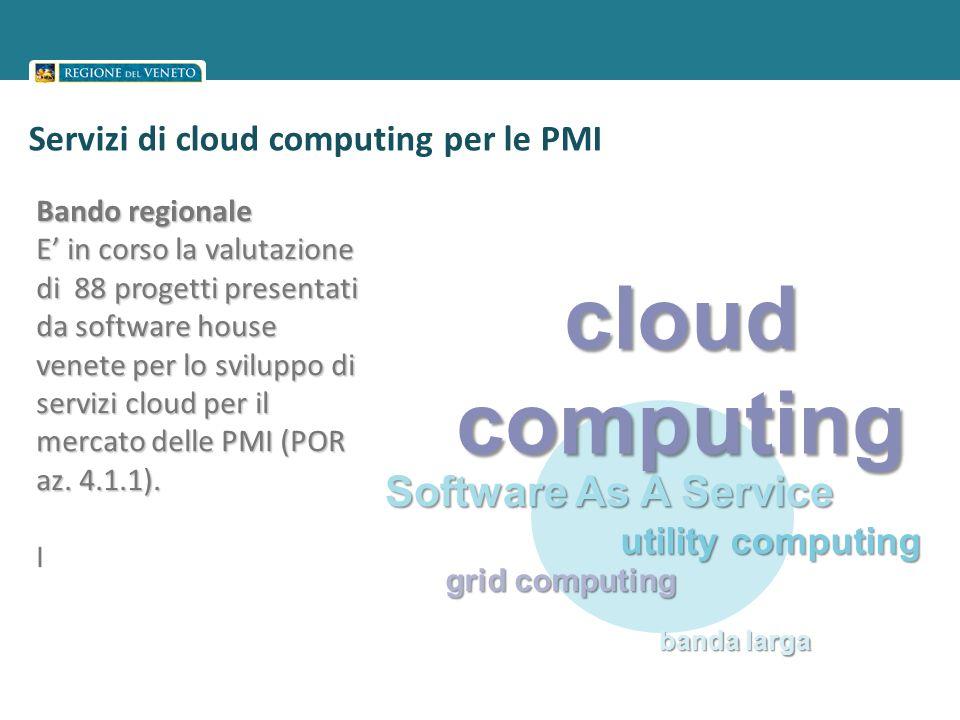 Bando regionale E in corso la valutazione di 88 progetti presentati da software house venete per lo sviluppo di servizi cloud per il mercato delle PMI (POR az.