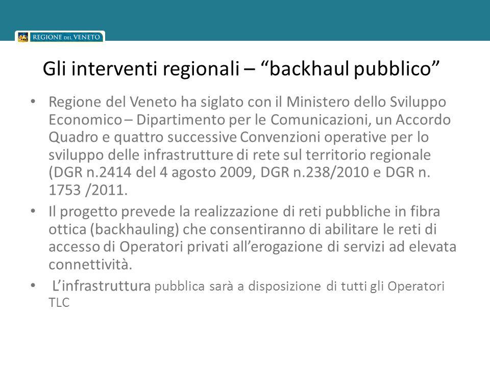 Gli interventi regionali – backhaul pubblico Regione del Veneto ha siglato con il Ministero dello Sviluppo Economico – Dipartimento per le Comunicazioni, un Accordo Quadro e quattro successive Convenzioni operative per lo sviluppo delle infrastrutture di rete sul territorio regionale (DGR n.2414 del 4 agosto 2009, DGR n.238/2010 e DGR n.