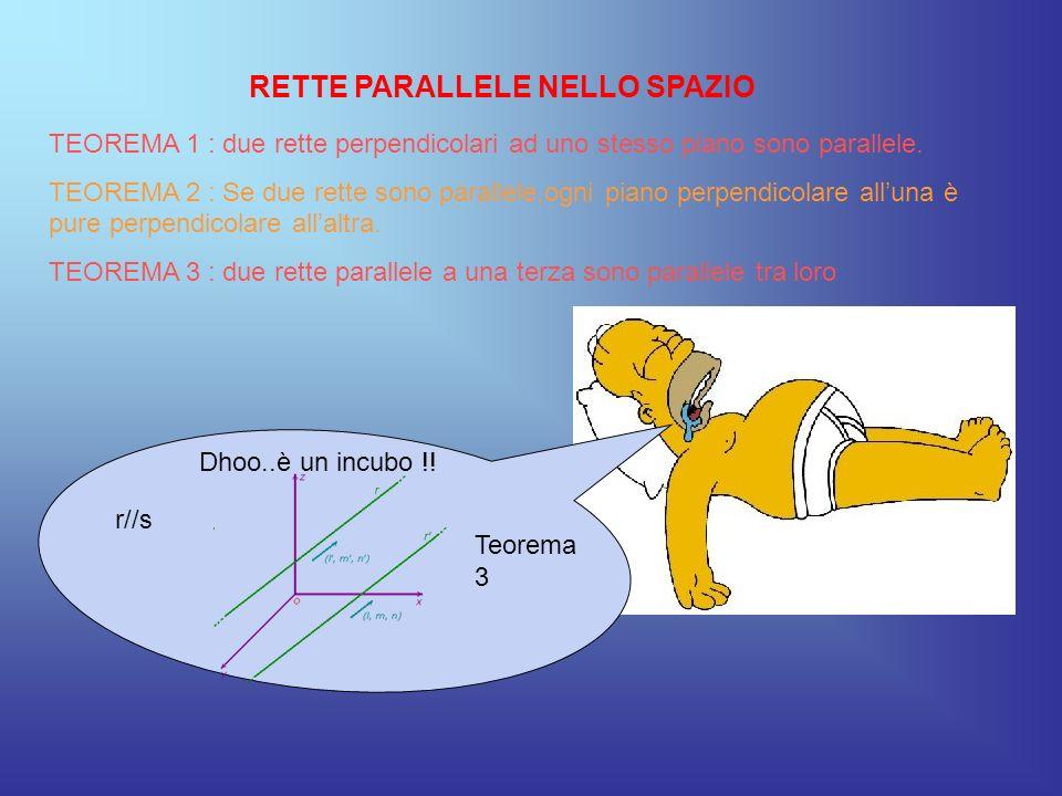 RETTE PARALLELE NELLO SPAZIO TEOREMA 1 : due rette perpendicolari ad uno stesso piano sono parallele. TEOREMA 2 : Se due rette sono parallele,ogni pia