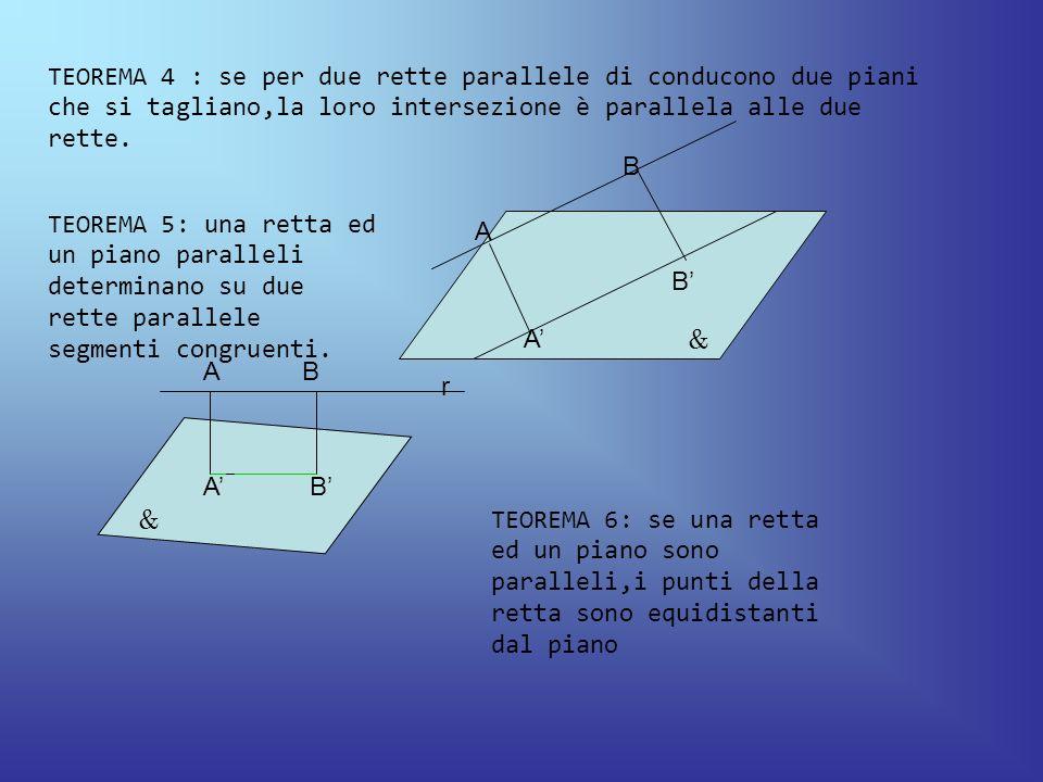 TEOREMA 4 : se per due rette parallele di conducono due piani che si tagliano,la loro intersezione è parallela alle due rette. TEOREMA 5: una retta ed