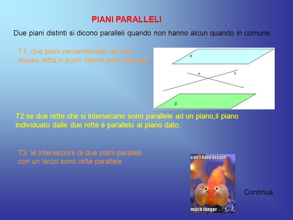 PIANI PARALLELI Due piani distinti si dicono paralleli quando non hanno alcun quando in comune. T1 :due piani perpendicolari ad una stessa retta,in pu