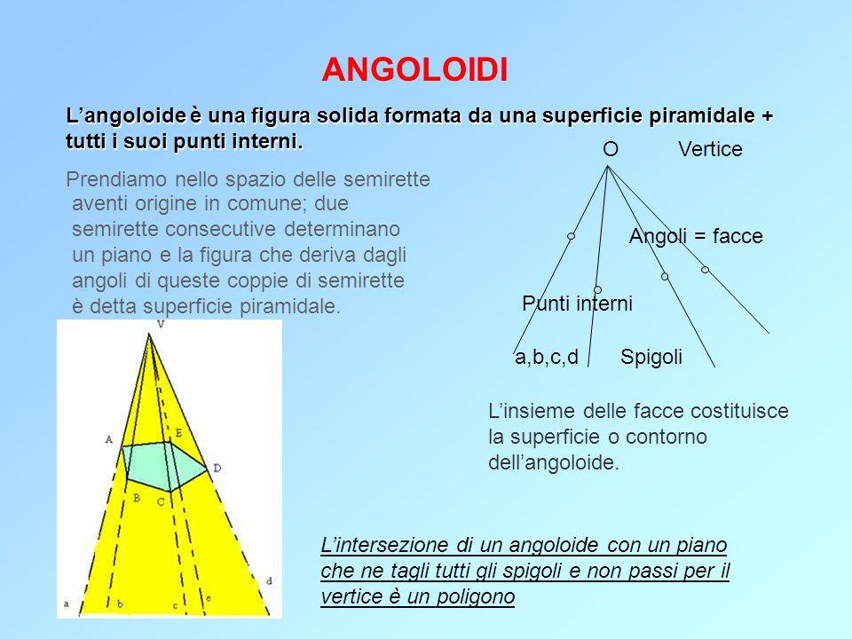 ANGOLOIDI Langoloide è una figura solida formata da una superficie piramidale + tutti i suoi punti interni. Prendiamo nello spazio delle semirette ave