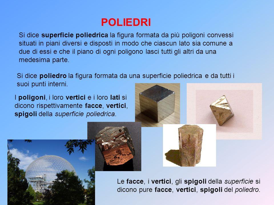 POLIEDRI Si dice superficie poliedrica la figura formata da più poligoni convessi situati in piani diversi e disposti in modo che ciascun lato sia com