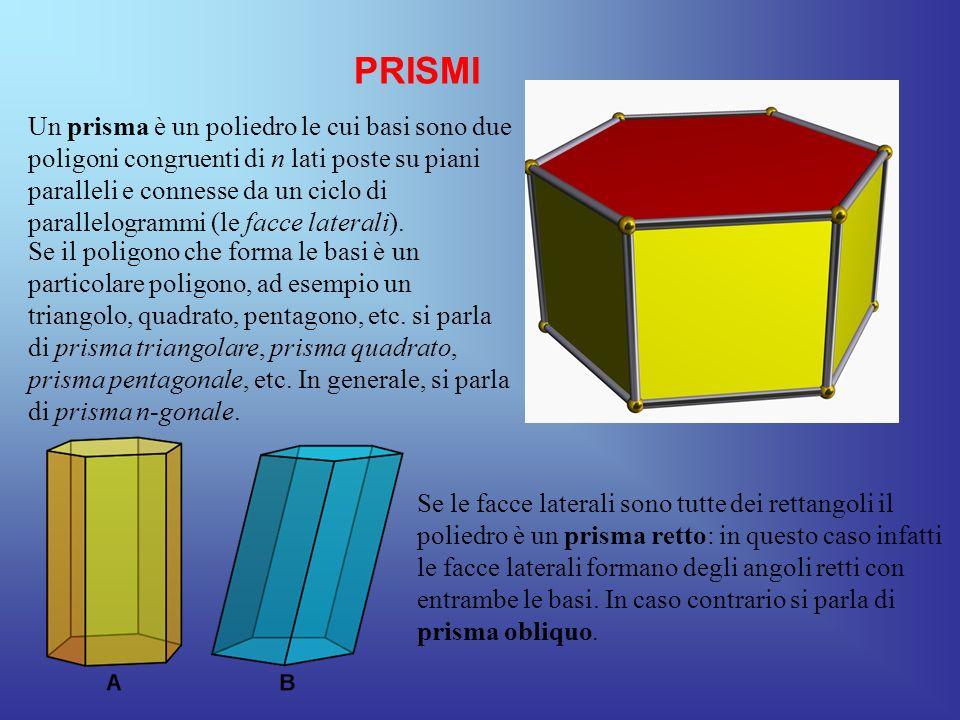 PRISMI Un prisma è un poliedro le cui basi sono due poligoni congruenti di n lati poste su piani paralleli e connesse da un ciclo di parallelogrammi (