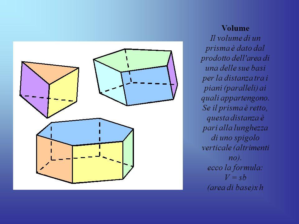 Volume Il volume di un prisma è dato dal prodotto dell'area di una delle sue basi per la distanza tra i piani (paralleli) ai quali appartengono. Se il