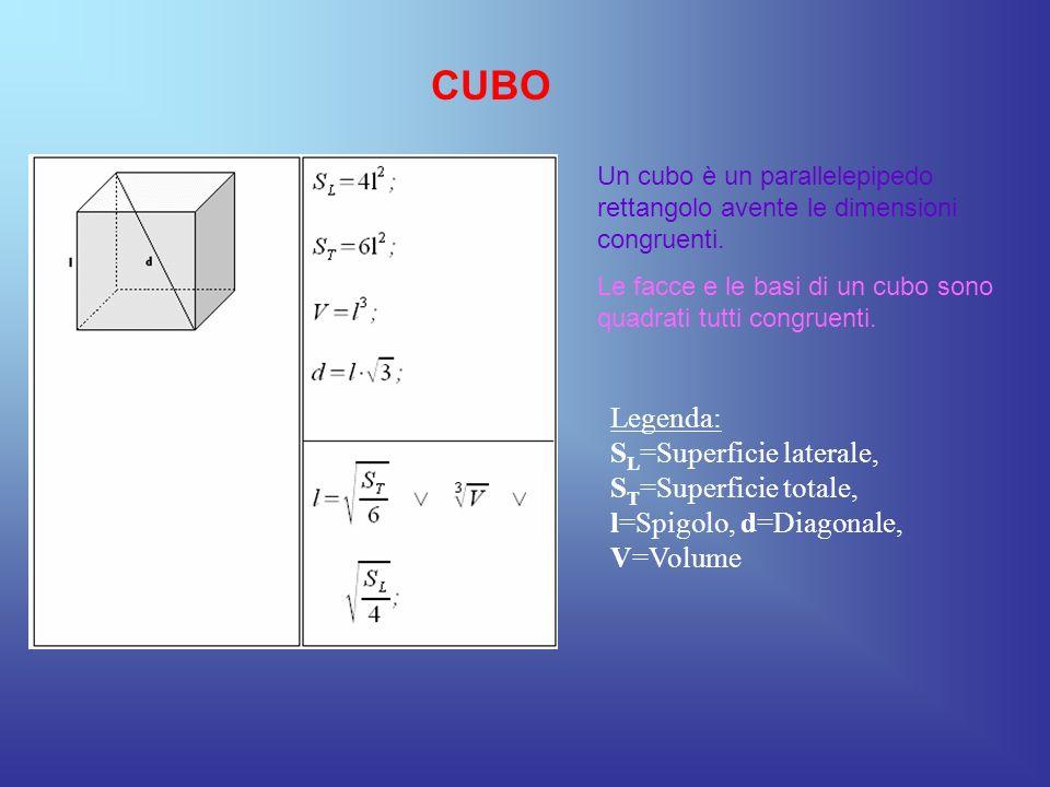 CUBO Un cubo è un parallelepipedo rettangolo avente le dimensioni congruenti. Le facce e le basi di un cubo sono quadrati tutti congruenti. Legenda: S