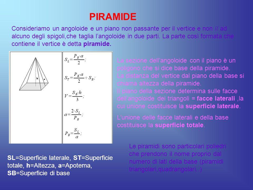 PIRAMIDE Consideriamo un angoloide e un piano non passante per il vertice e non // ad alcuno degli spigoli,che taglia langoloide in due parti. La part
