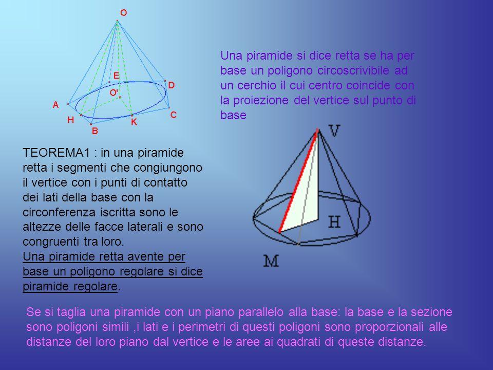 Una piramide si dice retta se ha per base un poligono circoscrivibile ad un cerchio il cui centro coincide con la proiezione del vertice sul punto di