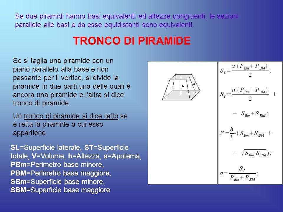 Se due piramidi hanno basi equivalenti ed altezze congruenti, le sezioni parallele alle basi e da esse equidistanti sono equivalenti. Se si taglia una