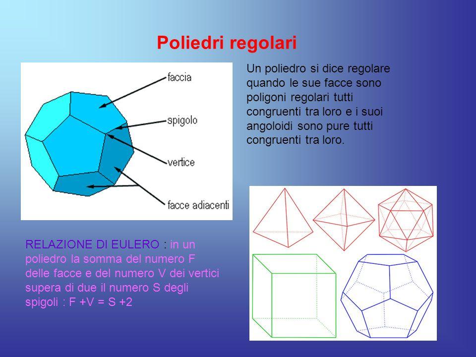 Poliedri regolari Un poliedro si dice regolare quando le sue facce sono poligoni regolari tutti congruenti tra loro e i suoi angoloidi sono pure tutti