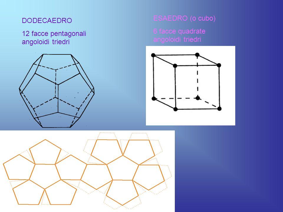 DODECAEDRO 12 facce pentagonali angoloidi triedri ESAEDRO (o cubo) 6 facce quadrate angoloidi triedri