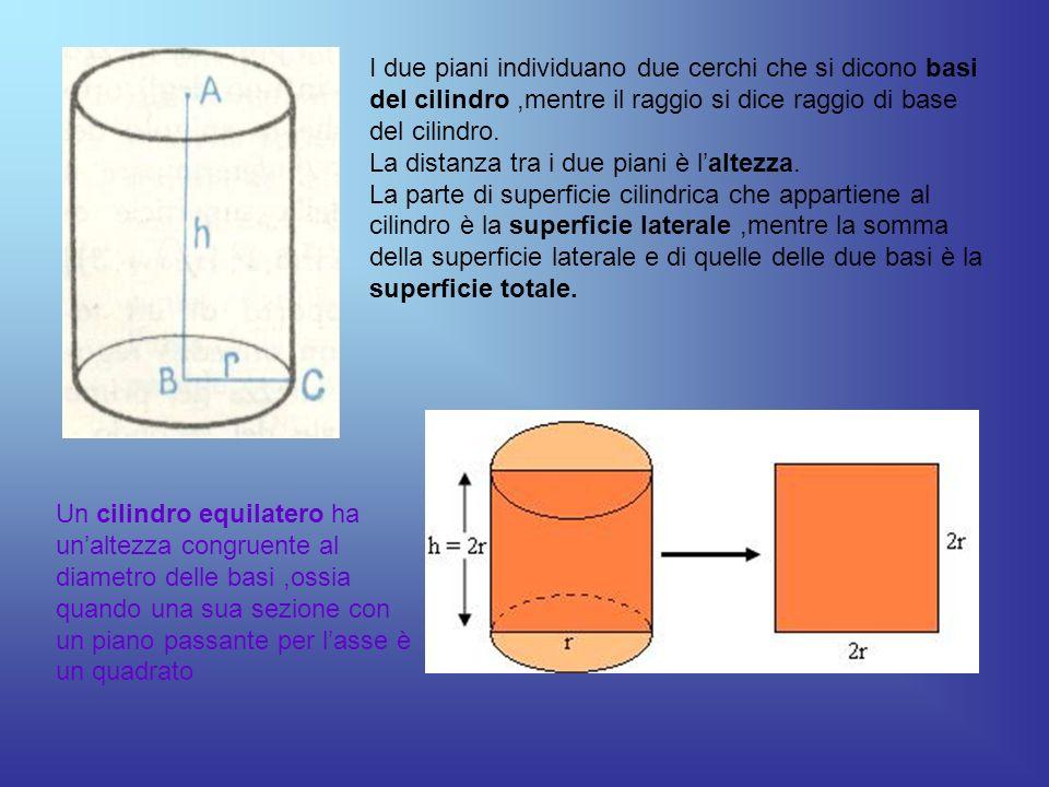 I due piani individuano due cerchi che si dicono basi del cilindro,mentre il raggio si dice raggio di base del cilindro. La distanza tra i due piani è