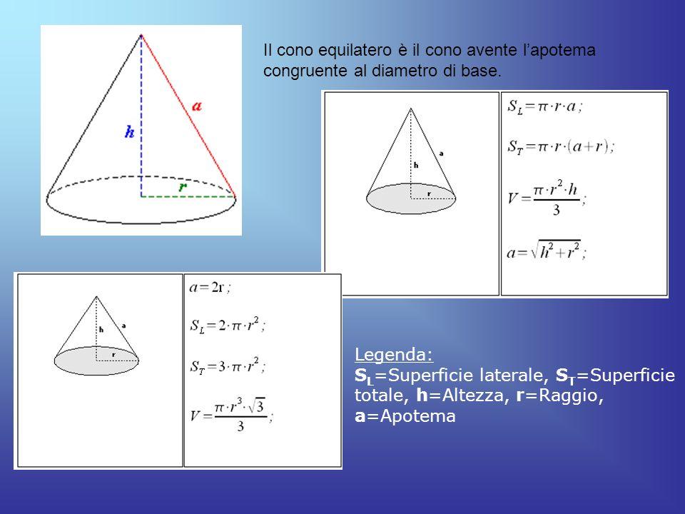 Il cono equilatero è il cono avente lapotema congruente al diametro di base. Legenda: S L =Superficie laterale, S T =Superficie totale, h=Altezza, r=R