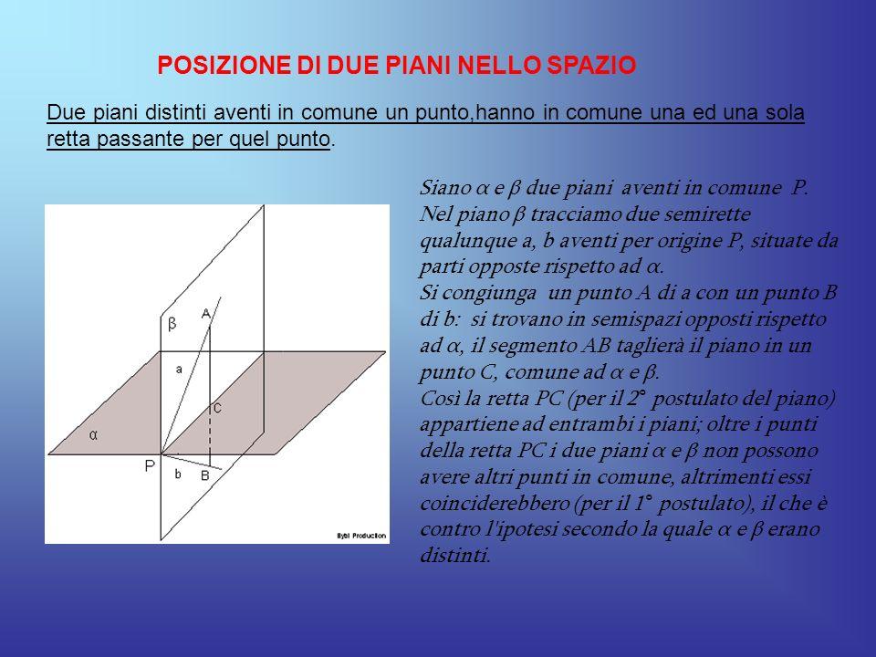 Un angoloide è detto triedro,tetraedro,pentaedro..