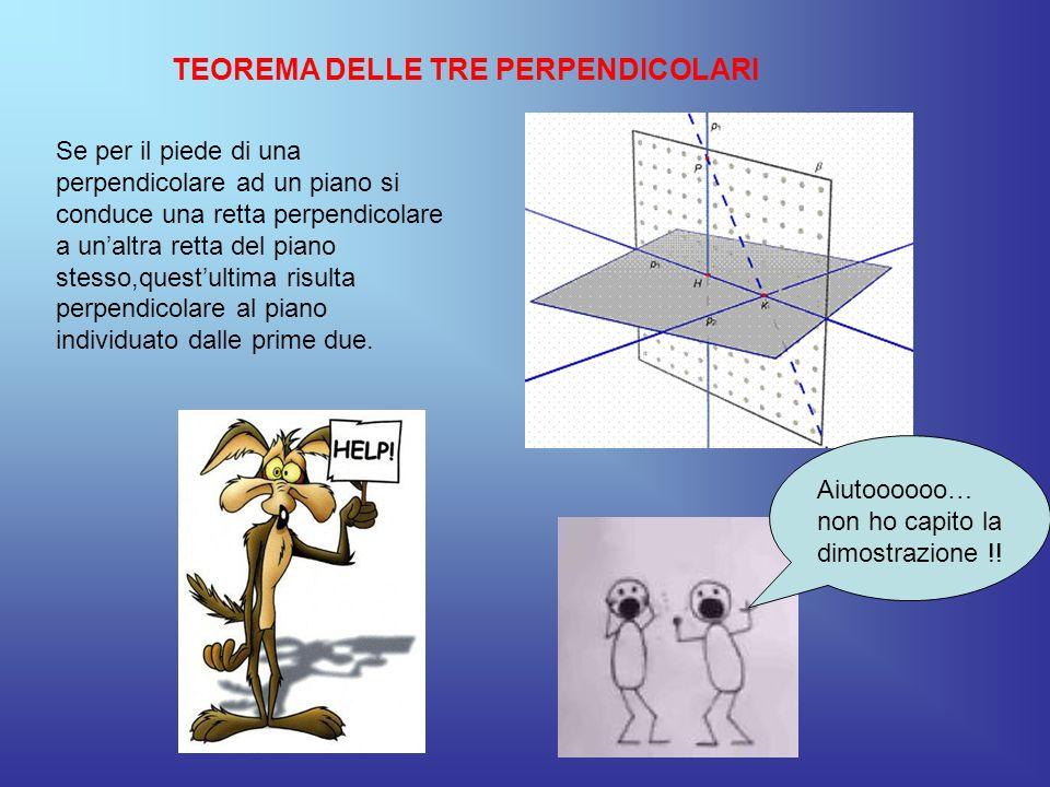 TEOREMA DELLE TRE PERPENDICOLARI Se per il piede di una perpendicolare ad un piano si conduce una retta perpendicolare a unaltra retta del piano stess