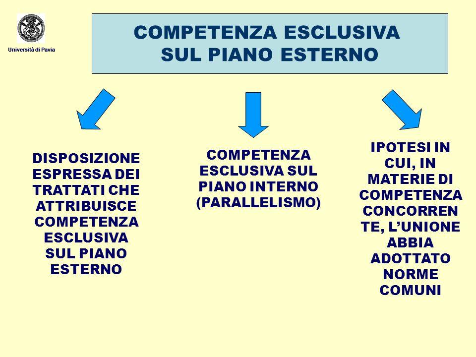 Università di Pavia COMPETENZA ESCLUSIVA SUL PIANO ESTERNO Università di Pavia DISPOSIZIONE ESPRESSA DEI TRATTATI CHE ATTRIBUISCE COMPETENZA ESCLUSIVA