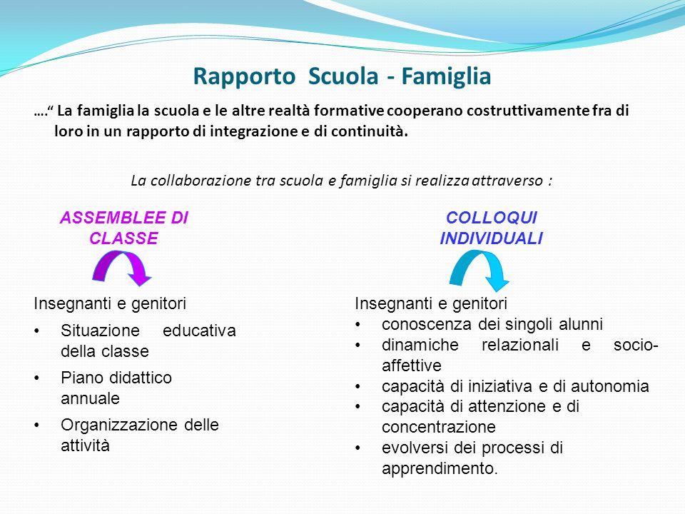 …. La famiglia la scuola e le altre realtà formative cooperano costruttivamente fra di loro in un rapporto di integrazione e di continuità. La collabo