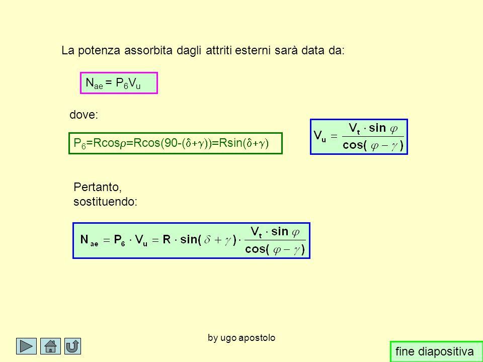 by ugo apostolo La potenza assorbita dagli attriti interni sarà data da: P 4 =Rcos( N ai = P 4 V s dove: Pertanto, sostituendo: fine diapositiva