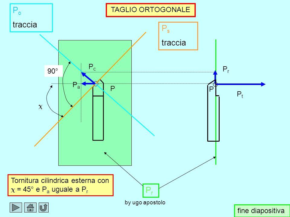 by ugo apostolo P r piano di riferimento, piano passante per il punto P e parallelo alla base dello stelo.