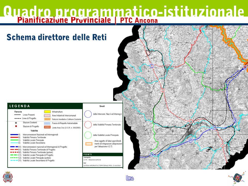 Pianificazione Provinciale | PTC Ancona Quadro programmatico-istituzionale Schema direttore delle Reti