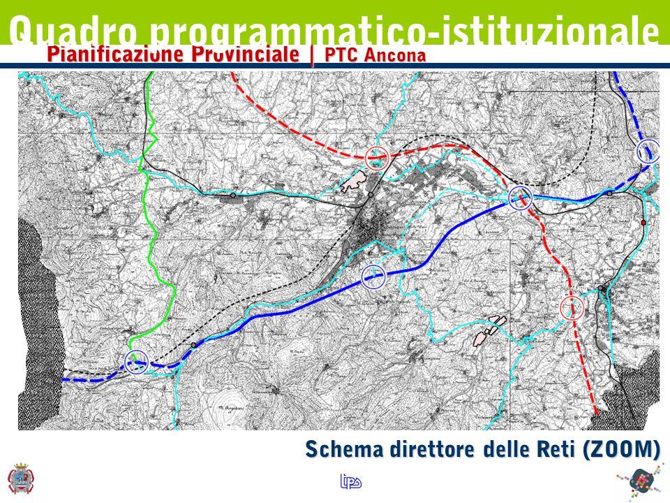 Pianificazione Provinciale | PTC Ancona Quadro programmatico-istituzionale Schema direttore delle Reti (ZOOM)
