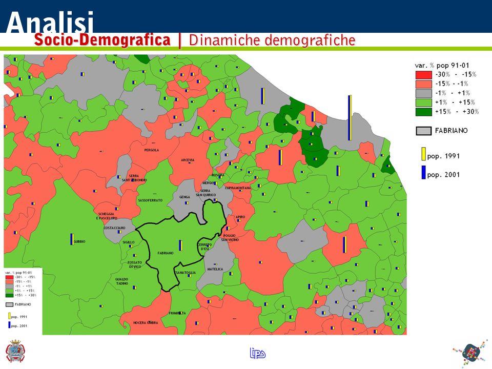 Analisi Socio-Demografica | Dinamiche demografiche