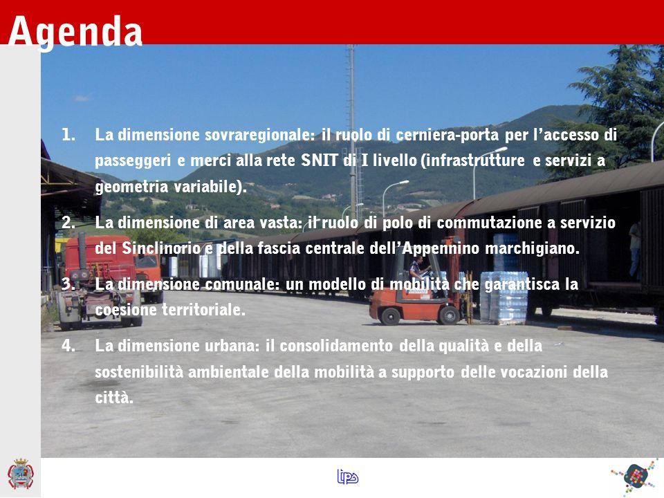 Agenda 1.La dimensione sovraregionale: il ruolo di cerniera-porta per laccesso di passeggeri e merci alla rete SNIT di I livello (infrastrutture e ser