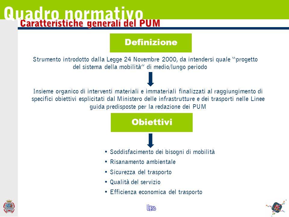 Pianificazione Provinciale | PBTPL Ancona Quadro programmatico-istituzionale Rete Principale