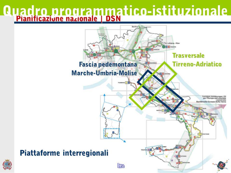 Pianificazione nazionale | DSN Quadro programmatico-istituzionale Piattaforme interregionali Trasversale Tirreno-Adriatico Fascia pedemontana Marche-U