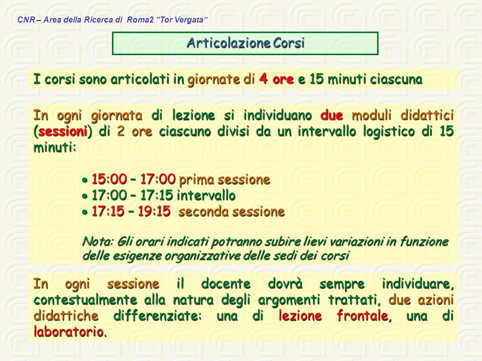 CNR – Area della Ricerca di Roma2 Tor Vergata Articolazione Corsi I corsi sono articolati in giornate di 4 ore e 15 minuti ciascuna In ogni giornata d