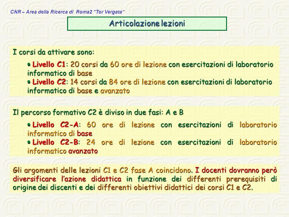 CNR – Area della Ricerca di Roma2 Tor Vergata I corsi da attivare sono: Livello C1: 20 corsi da 60 ore di lezione con esercitazioni di laboratorio inf