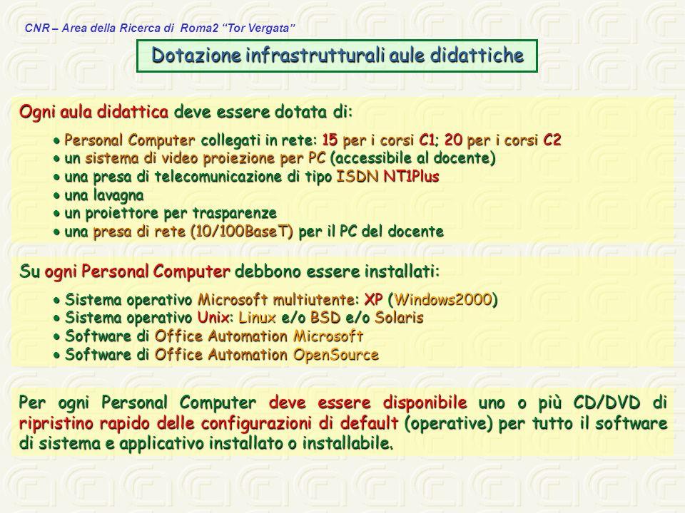 CNR – Area della Ricerca di Roma2 Tor Vergata Ogni aula didattica deve essere dotata di: Personal Computer collegati in rete: 15 per i corsi C1; 20 pe