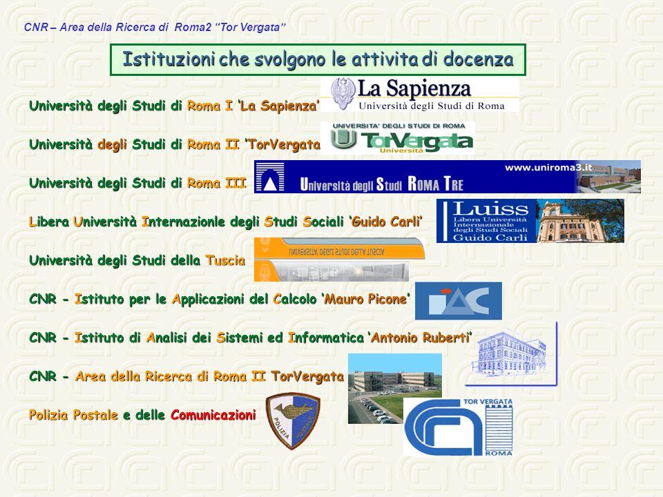 CNR – Area della Ricerca di Roma2 Tor Vergata Università degli Studi di Roma I La Sapienza Università degli Studi di Roma II TorVergata Università deg