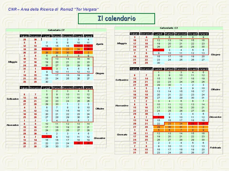 CNR – Area della Ricerca di Roma2 Tor Vergata Il calendario