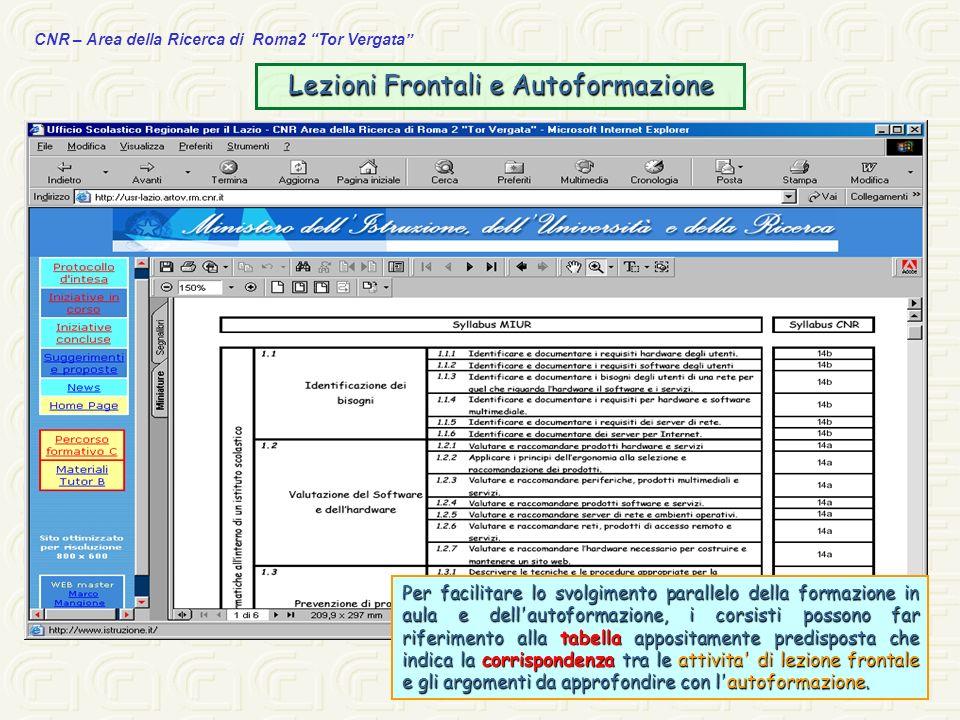 CNR – Area della Ricerca di Roma2 Tor Vergata Lezioni Frontali e Autoformazione Per facilitare lo svolgimento parallelo della formazione in aula e del